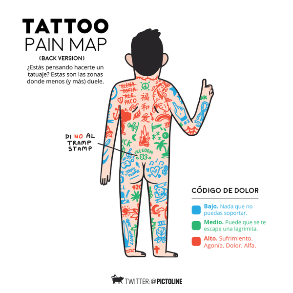 Tattoo Pain Map Two