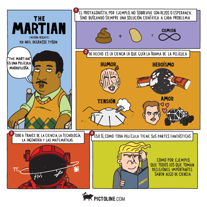 The Martian por Neil Degrasse Tyson