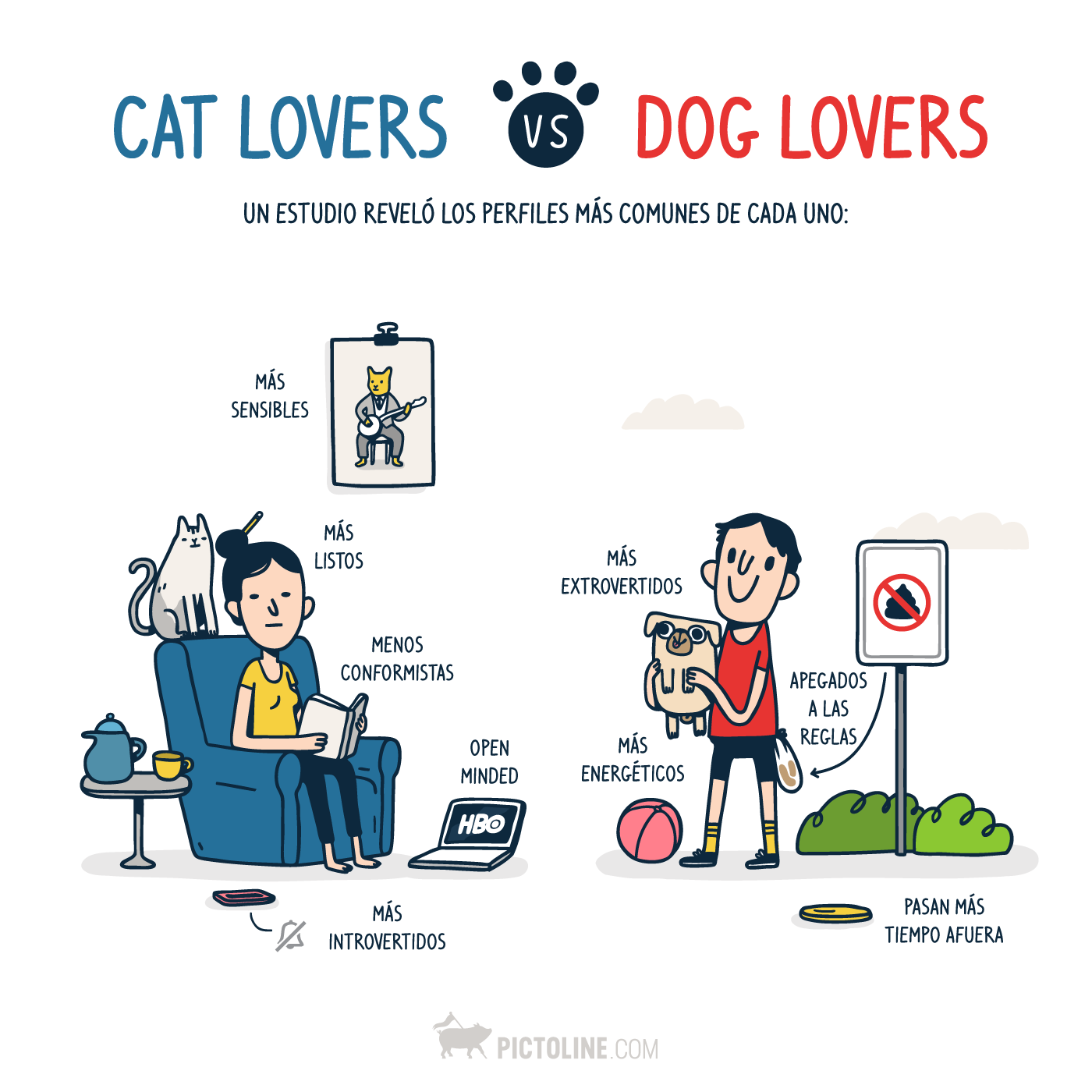 Cat lovers vs Dog lovers