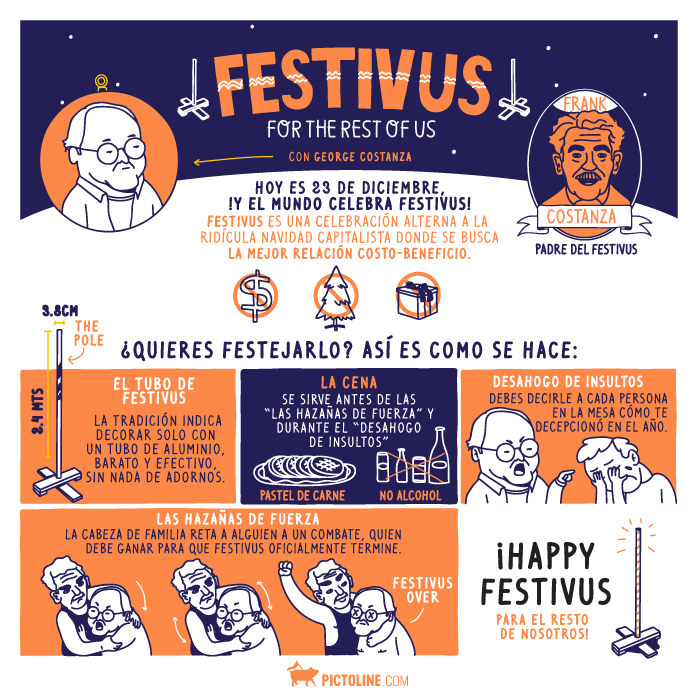 Festivus for the rest of us con George Costanza