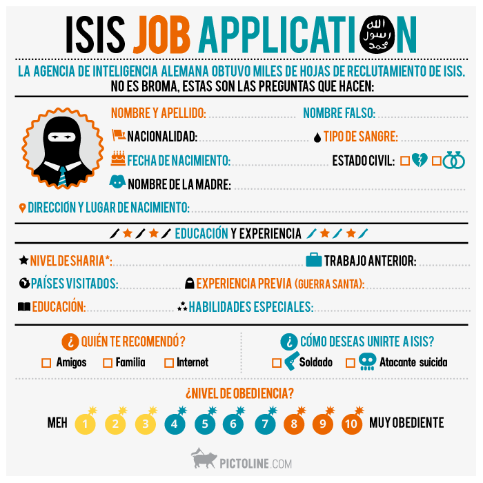 ISIS Job Application
