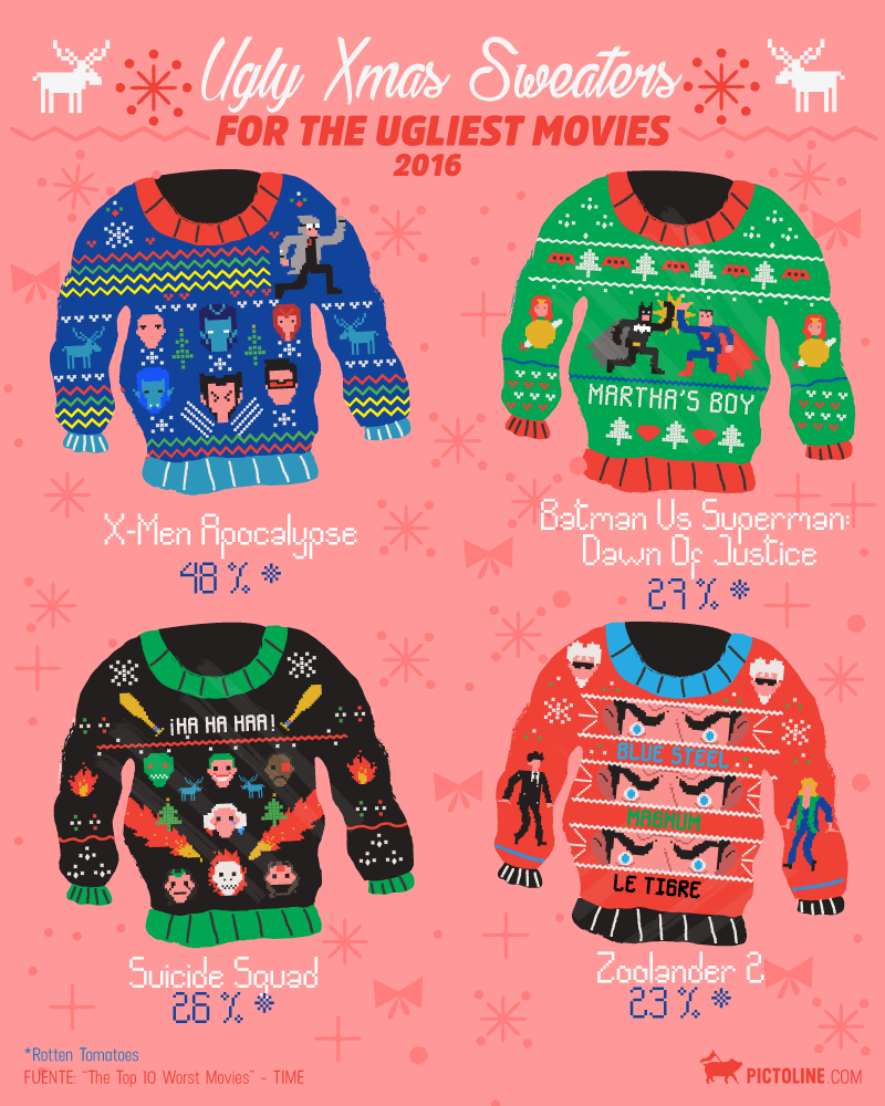 Ugly xmas sweaters for the ugliest movies 2016