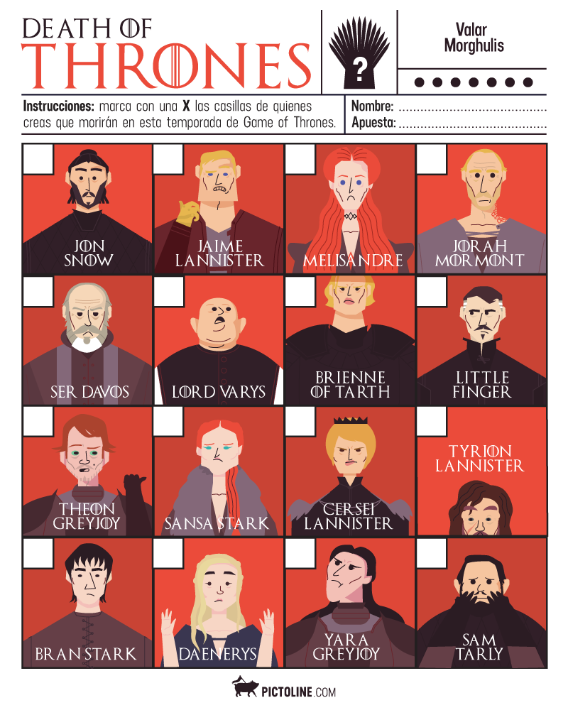 Death of Thrones
